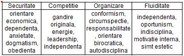 clustere valori-tabel